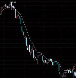 普通人不适合买股票吗?
