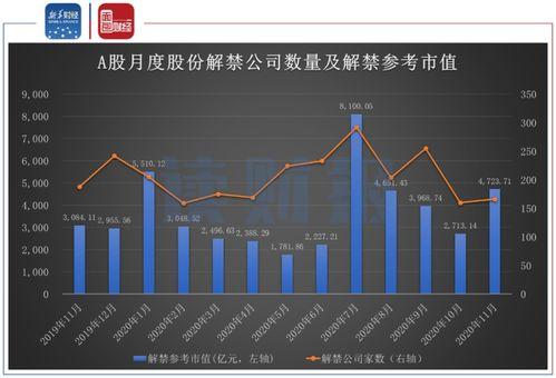百隆东方首发原股东限售股,他们的股价是多少哪?
