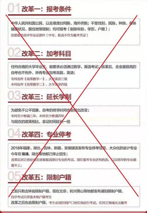 2020江苏自考本科专业