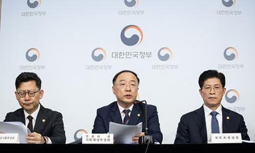 10月25日,韩国副总理兼企划财政部长官洪楠基宣布,韩国决定在世贸组织(wto)谈判中放弃发展中国家优惠。
