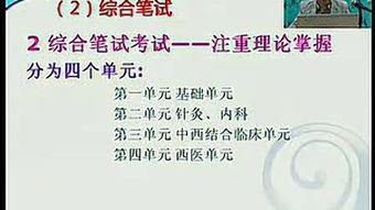 中医执业相关法律法规