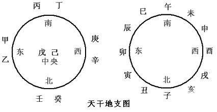 用什么方法可以快速的记下命理的基础知识(黄历里的冲是当日地支所