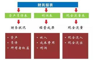 政府融资平台公司筹备方案