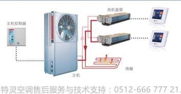 夏季中央空调使用常识
