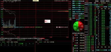 股票交易里面的市价买入和市价卖出是什么?