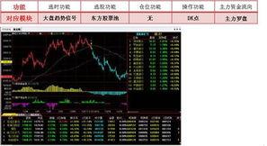 中国十大炒股软件都有哪些?