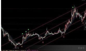 股票分析怎么画线