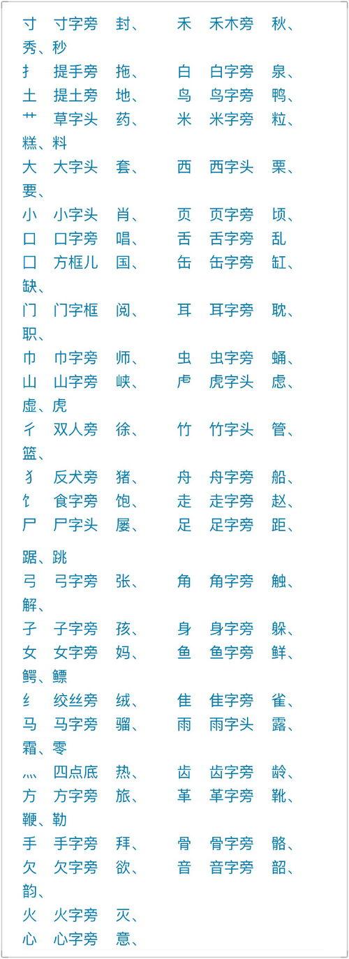 女 口 漢字