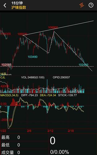 股票分析类行业有哪些?