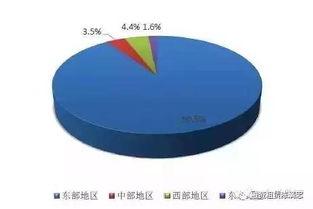 南京有哪些国有的融资租赁公司