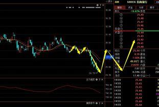分析一下股票600036