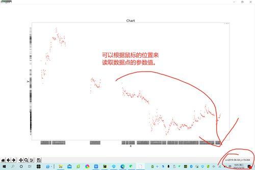 股票模块怎么分析