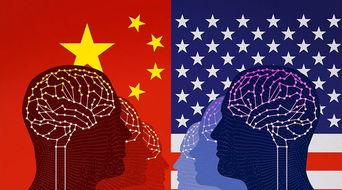 中美在人工智能领域的竞争