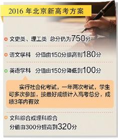 改变考试结构、优化招生方式,北京中高考改革方案征求意见北京高考英语减了50今年教育部1号文件《关于2013年深化教育领域综合改革的意见》曾经引发了不少关注,因为该文件将推进考试招生制度改革作为教育领域综合改革的重点领域与关键环节的首要内容