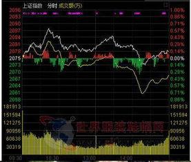 今天股票市场行情分析7.24
