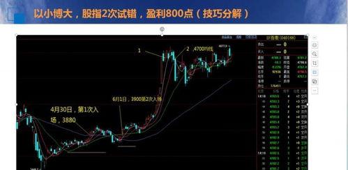 股票指数bk1276中bk是什么意思?