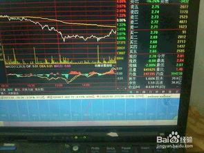 钢铁股票行情...