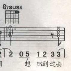 有关弹吉他的精美句子