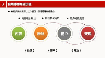 陈福云先生称,自媒体在影响消费决策上越来越重要,各大平台都在积极争取自媒体人,但只有真正跟着自媒体人走的粉丝才有价值,不然只是流量带来的过客.