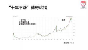 股市有投资价值吗?