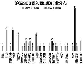 中证指数官网app(中国十大私募基金公司排名)1762  场外个股期权  第2张