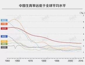 韩国也成可世界上首个零出生率的国家,这同时意味着韩国正慢慢走向人口崩溃.