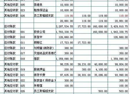会计分录账户类型