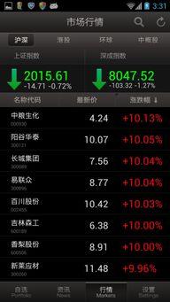 腾讯QQ的股票代码是多少呢?