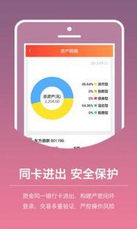 哪个app买基金手续费最低(买基金怎么开户)1592  场外个股期权  第2张