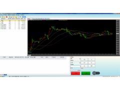 期权仿真交易软件(期权模拟交易)  股票配资平台  第1张