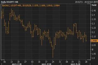 股市的行情,涨了钱从哪里来?跌了钱哪里去?