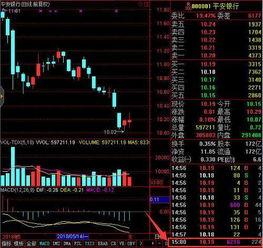 连续竞价的股票当天可以买卖吗?