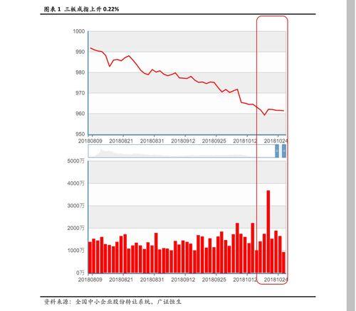 如何从股票分析基金的基本面
