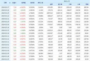 天茂集团股票前景怎么样?