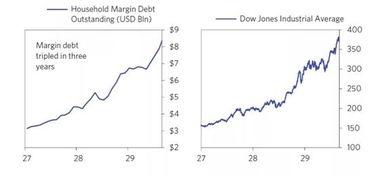 你买的第一支股票投了多少资金?买的什么?