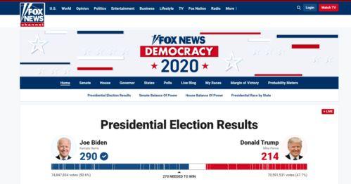 多家美媒拜登已获得270张选举人票