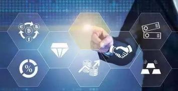量化投资交易平台哪个好?