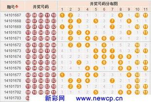 11选5投注技巧 一种绝招搞定任选一 中奖率达85 以上