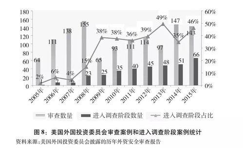 中美经贸摩擦白皮书关于中美经贸摩擦的事实与中方立场8