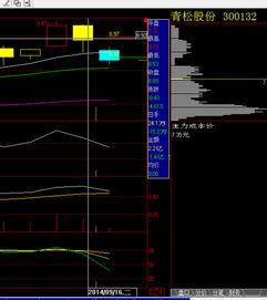 有支股票从昨天收盘18.66,今天开盘9.28?这是为什么