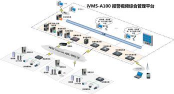全国网上报警中心,网上报警平台,网上110报警中心(图1)