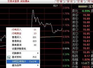 怎样分析股票里的分时区间统计图?