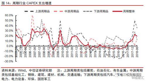 财务指标分析股票投资