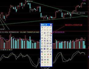 免費股票分析軟件哪里有我想要一款免費的股票分析軟件