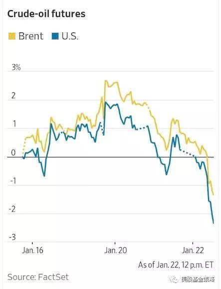 皇家加勒比邮轮股票分析