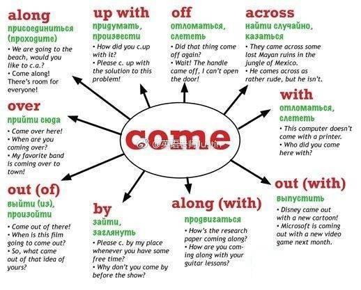 英语书面地道用法