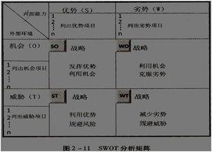 bcg矩阵案例分析题