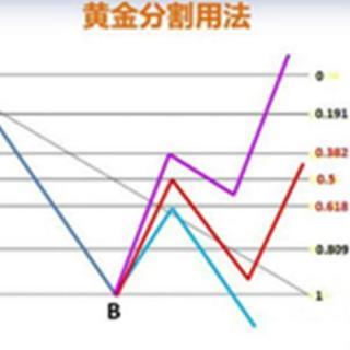 股票期货行情分析