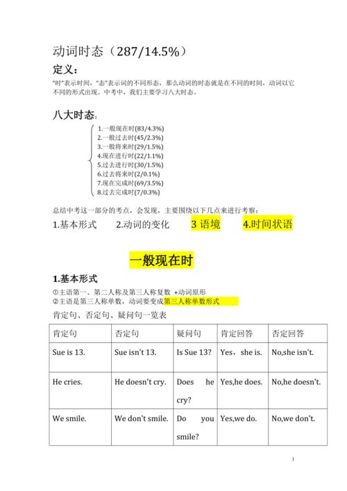 初中英语总复习专项练习—动词时态、语态