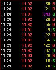 股票中成交明细紫颜色的数字代表什么?